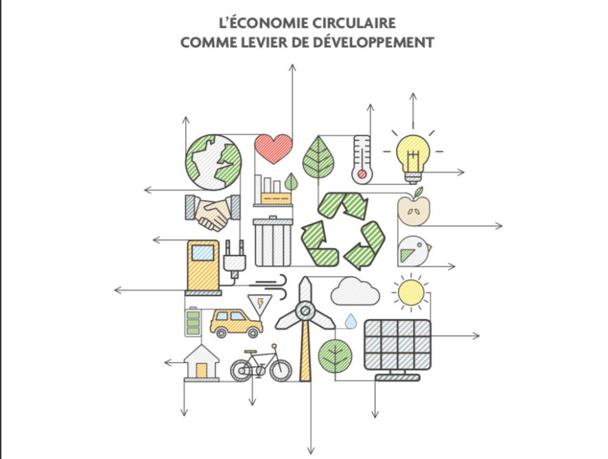 Éductour - Économie circulaire